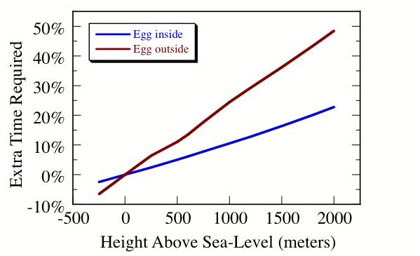 Figura / Ecuatie
